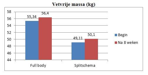 vetvrije-massa