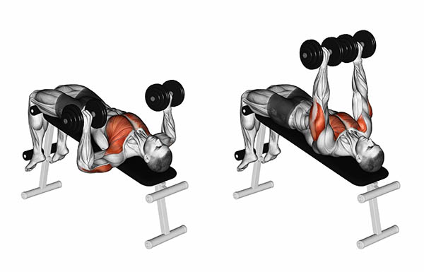 Bankdrukken Decline chest press